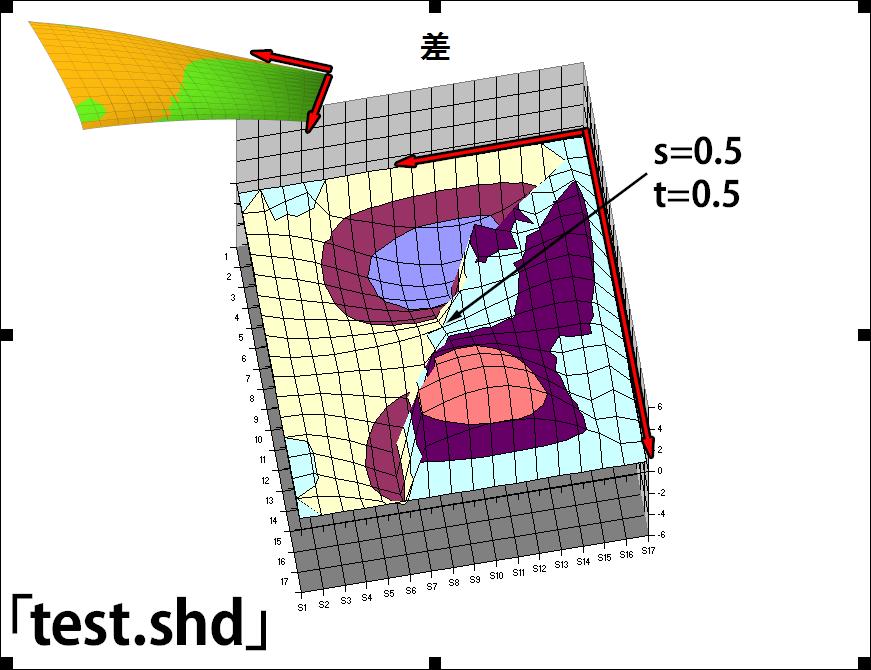test_shd_plot